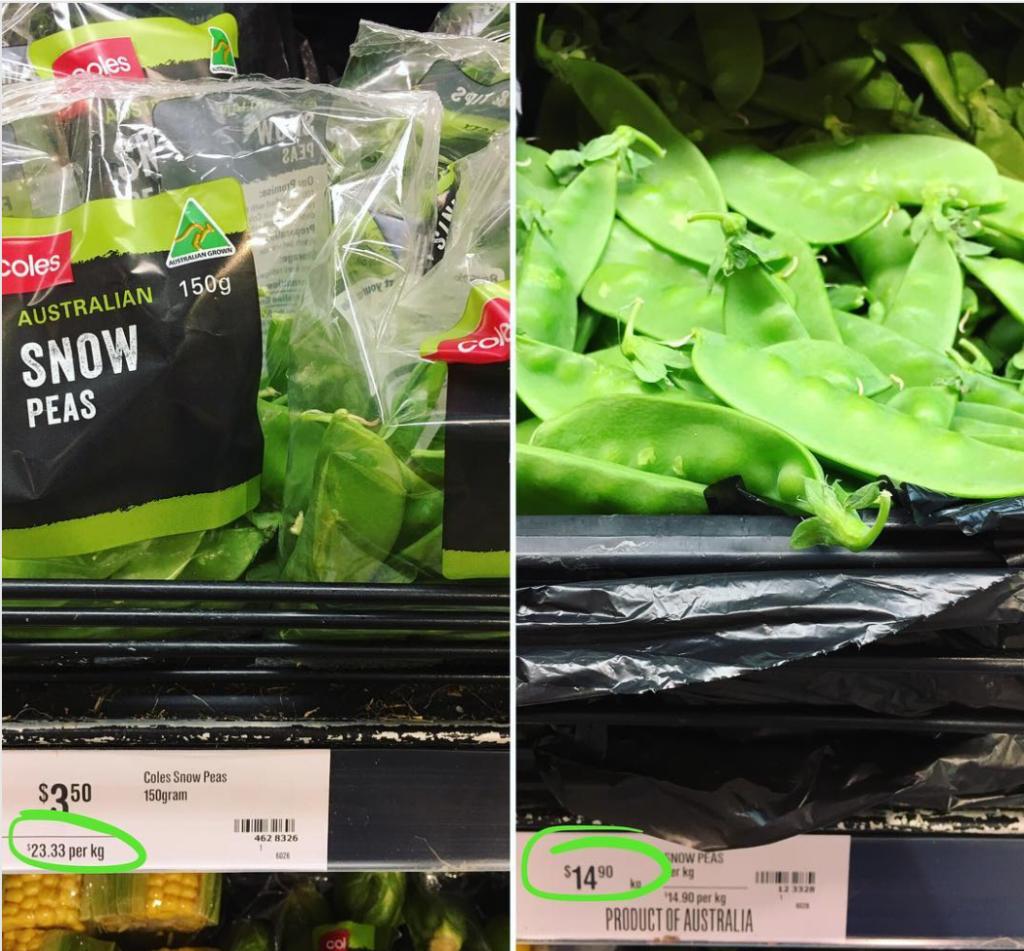 snow peas price per kilo