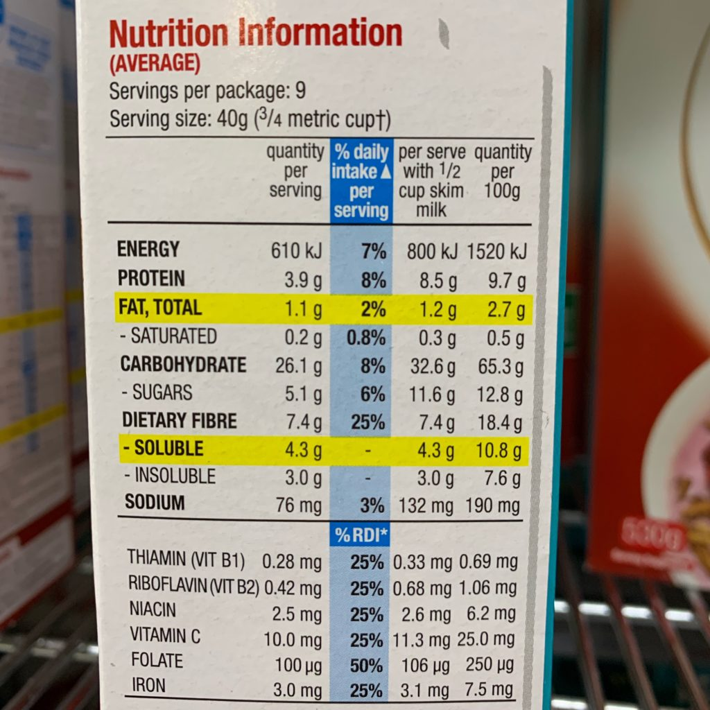 Guardian Cereal Nutrition